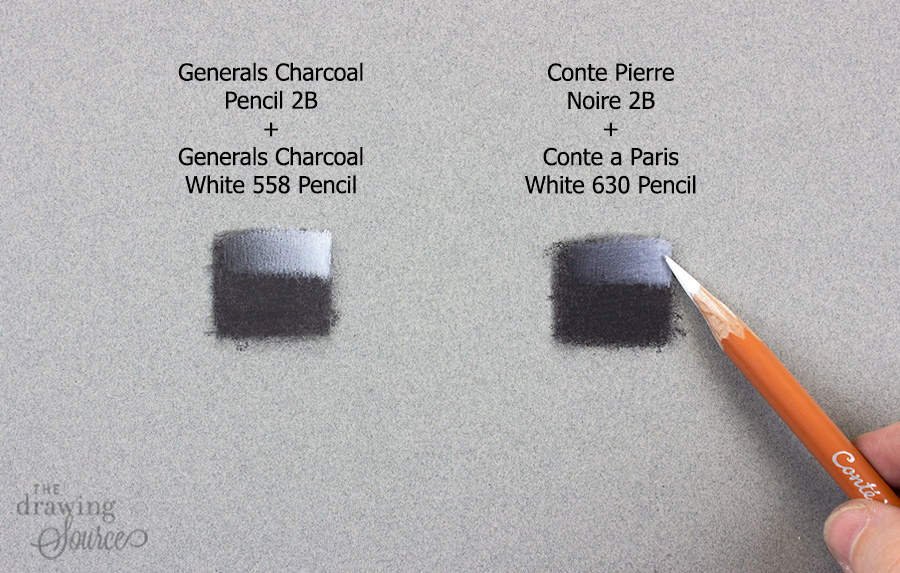 The Best Charcoal Pencil Brands and How to Compare Them